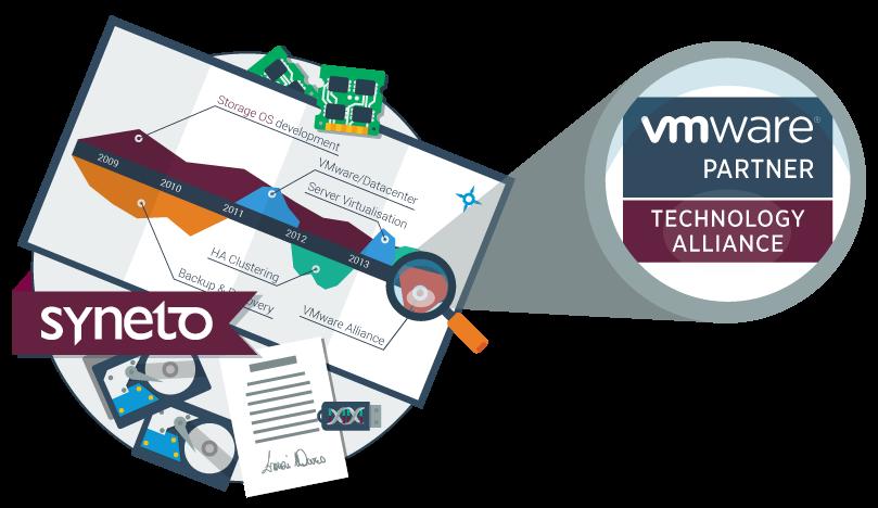 vmware partner portal - 809×468